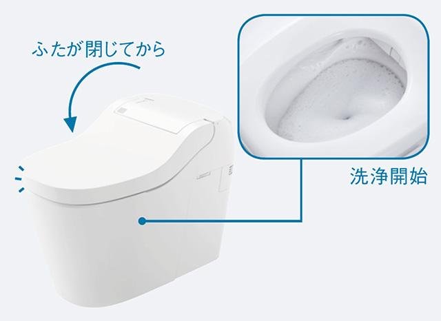 クローズ洗浄モード